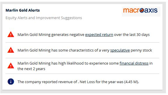 Marling Gold Mining LTD